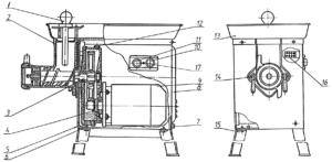 Мясорубки МИМ-300 (600)