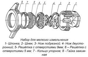 nabor-nozhej-i-reshetok-myasorubka-mim-300mmelkoe-izmelchenie
