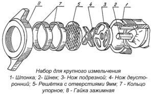 nabor-nozhej-i-reshetok-myasorubka-mim-300m-krupnoe-izmelchenie