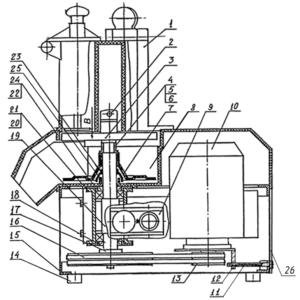Машины протирочно-резательные МПР-350М